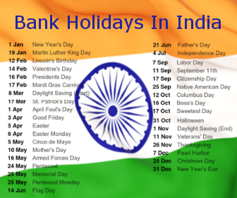 Bank holidays 2017 in india | latest bank holidays list india